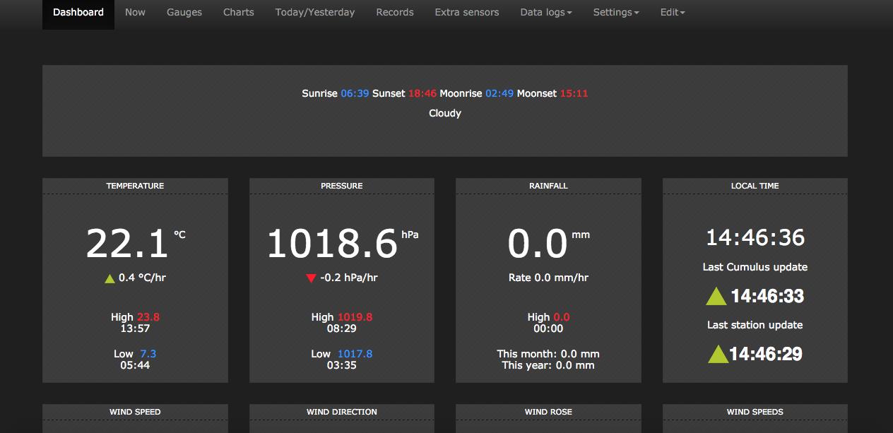 Cumulus MX su Raspberry PI, il più moderno software di gestione meteo